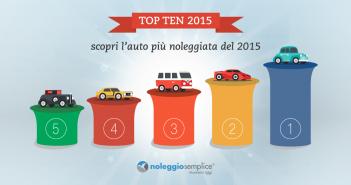 Noleggio a Lungo Termine: la Top Ten 2015 [Infografica]