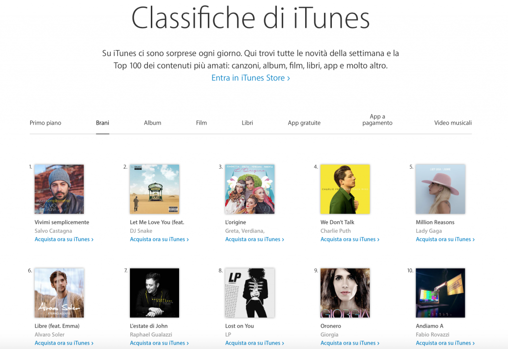 salvo-castagna-uno-sconosciuto-in-vetta-alla-classifica-itunes