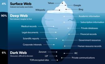 """Cyber Security: """"La sicurezza del Paese passa attraverso il controllo del Dark Web"""""""