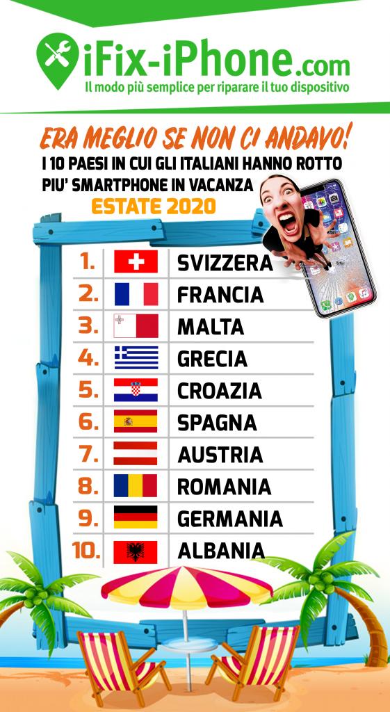 iFix-iPhone.com Nazioni Estate20