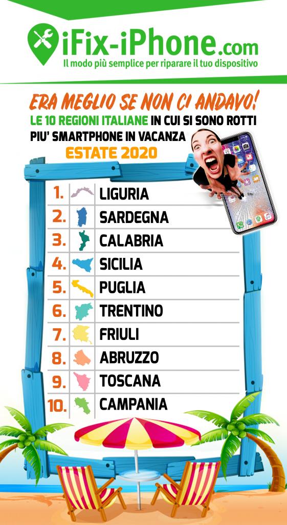 iFix-iPhone.com Regioni Italia Estate20